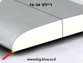 rails-70-30